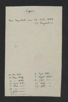 Autografy Heinricha Steffensa i inne materiały z nim związane