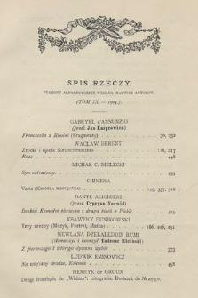 Chimera. T. 9, 1905, spis rzeczy