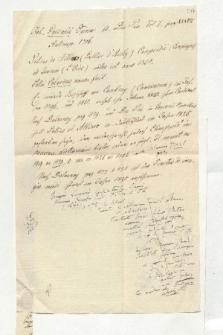 Biographische Mitteilungen bezüglich Pierre d'Ailly (Ansetzungssachtitel von Bearbeiter/in)