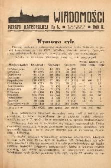 Wiadomości Parafii Katedralnej. 1938, nr 4