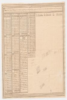 Razon de los Marcos de Plata que se han amonedado en esta Real Casa de Moneda de Mexico (Manuskripttitel)