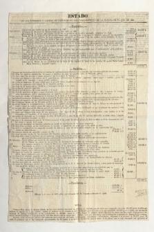 Estado de las Entradas y Salidas de Caudales de las Casas Matrices de la Habana en el ano de 1822 (Drucktitel)