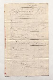 Recapitulacion General de la Balanza del Comercio Marítimo hecho por el Pto. de Veracruz en el Ano de 1813 (Drucktitel)