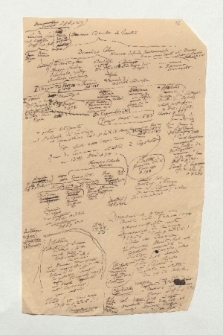 Notizen zum Stammbaum des Christoph Kolumbus (Ansetzungssachtitel von Bearbeiter/in)