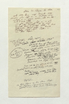 Notizen unter anderem zu Pedro de Cieza de León und (Ansetzungssachtitel von Bearbeiter/in)