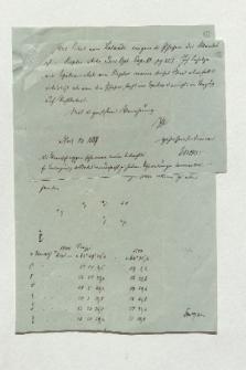 Brief von Johann Franz Encke an Alexander von Humboldt
