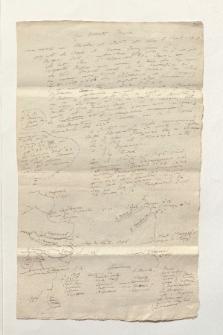Notizen und Kartenskitzzen zum Rio Vincent Pinçon (Manuskripttitel)