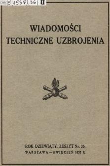 """Wiadomości Techniczne Uzbrojenia : dodatek kwartalny do zeszytu 4-go """"Przeglądu Artyleryjskiego"""". 1937, nr 36"""