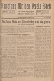 Anzeiger für den Kreis Pleß : Nikolaier Anzeiger : Plesser Stadtblatt. Jg.77, Nr. 122 (10 Oktober 1928)