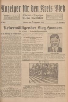 Anzeiger für den Kreis Pleß : Nikolaier Anzeiger : Plesser Stadtblatt. Jg.77, Nr. 135 (9 November 1928)