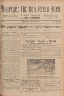 Anzeiger für den Kreis Pleß : Nikolaier Anzeiger : Plesser Stadtblatt. Jg.78, Nr. 40 (3 April 1929)