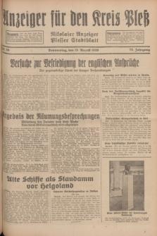 Anzeiger für den Kreis Pleß : Nikolaier Anzeiger : Plesser Stadtblatt. Jg.78, Nr. 98 (15 August 1929)