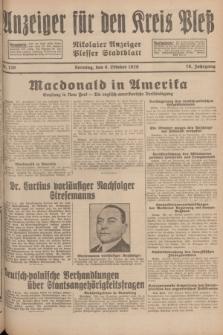 Anzeiger für den Kreis Pleß : Nikolaier Anzeiger : Plesser Stadtblatt. Jg.78, Nr. 120 (6 October 1929)