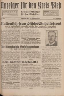 Anzeiger für den Kreis Pleß : Nikolaier Anzeiger : Plesser Stadtblatt. Jg.78, Nr. 126 (20 October 1929)