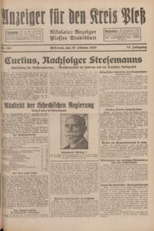 Anzeiger für den Kreis Pleß : Nikolaier Anzeiger : Plesser Stadtblatt. Jg.78, Nr. 130 (30 October 1929)