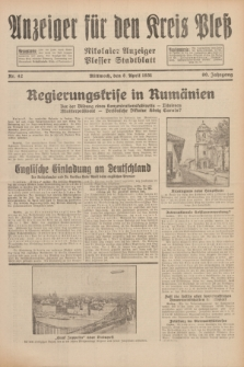 Anzeiger für den Kreis Pleß : Nikolaier Anzeiger : Plesser Stadtblatt. Jg.80, Nr. 42 (8 April 1931)