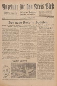 Anzeiger für den Kreis Pleß : Nikolaier Anzeiger : Plesser Stadtblatt. Jg.80, Nr. 46 (17 April 1931)