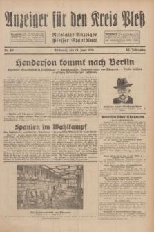 Anzeiger für den Kreis Pleß : Nikolaier Anzeiger : Plesser Stadtblatt. Jg.80, Nr. 69 (10 Juni 1931)