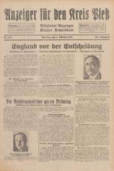 Anzeiger für den Kreis Pleß : Nikolaier Anzeiger : Plesser Stadtblatt. Jg.80, Nr. 119 (4 Oktober 1931)
