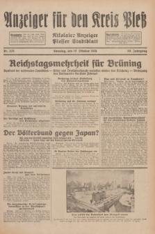 Anzeiger für den Kreis Pleß : Nikolaier Anzeiger : Plesser Stadtblatt. Jg.80, Nr. 125 (18 Oktober 1931)