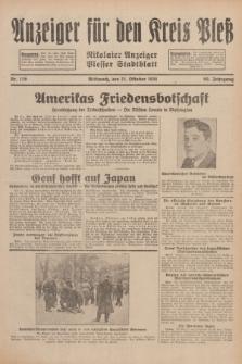 Anzeiger für den Kreis Pleß : Nikolaier Anzeiger : Plesser Stadtblatt. Jg.80, Nr. 126 (21 Oktober 1931)