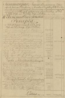 """""""Rachunki generalne ekonomiów litewskich z różnych percept y expensów a 1-a Julii 1791-o ad eandem 1792-o uczynione"""""""