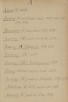 Indeks alfabetyczny osób, prawie wyłącznie z pierwszej połowy XIII w., występujących w źródłach