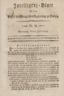 Intelligenz-Blatt für den Bezirk der Königlichen Regierung zu Danzig. 1824, No. 46 (9 Juni) + dod.