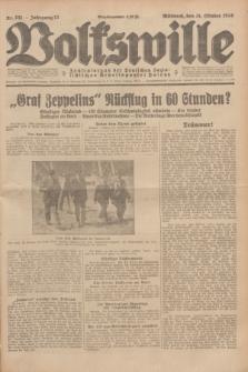 Volkswille : Zentralorgan der Deutschen Sozialistischen Arbeitspartei Polens. Jg.13, Nr. 251 (31 Oktober 1928) + dod.