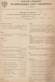 Dziennik Urzędowy Wojewódzkiej Rady Narodowej wŁodzi. 1966, skorowidz alfabetyczny