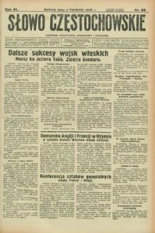 Słowo Częstochowskie : dziennik polityczny, społeczny i literacki. R.6, nr 80 (4 kwietnia 1936)