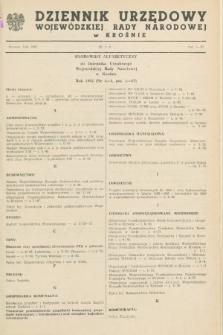 Dziennik Urzędowy Wojewódzkiej Rady Narodowej w Krośnie. 1982, Skorowidz Alfabetyczny