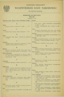 Dziennik Urzędowy Wojewódzkiej Rady Narodowej w Ciechanowie. 1983, Skorowidz alfabetyczny