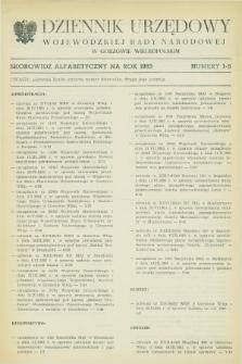 Dziennik Urzędowy Wojewódzkiej Rady Narodowej w Gorzowie Wielkopolskim. 1983, Skorowidz alfabetyczny