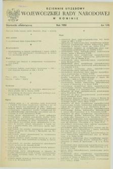 Dziennik Urzędowy Wojewódzkiej Rady Narodowej w Koninie. 1983, Skorowidz alfabetyczny