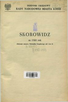 Dziennik Urzędowy Rady Narodowej M. Łodzi. 1980, Skorowidz