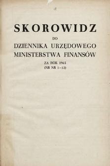 Dziennik Urzędowy Ministerstwa Finansów. 1965, skorowidz