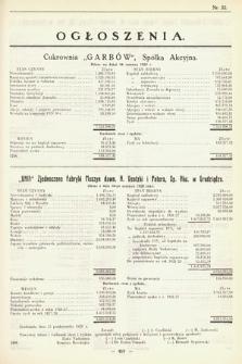 Ogłoszenia [dodatek do Dziennika Urzędowego Ministerstwa Skarbu]. 1929, nr32