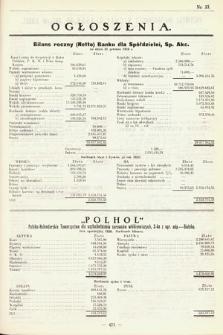 Ogłoszenia [dodatek do Dziennika Urzędowego Ministerstwa Skarbu]. 1929, nr33