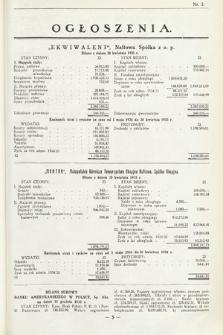 Ogłoszenia [dodatek do Dziennika Urzędowego Ministerstwa Skarbu]. 1936, nr3