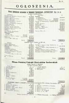 Ogłoszenia [dodatek do Dziennika Urzędowego Ministerstwa Skarbu]. 1936, nr11