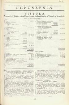Ogłoszenia [dodatek do Dziennika Urzędowego Ministerstwa Skarbu]. 1936, nr17