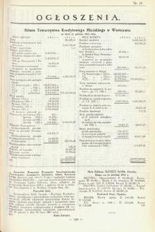 Ogłoszenia [dodatek do Dziennika Urzędowego Ministerstwa Skarbu]. 1936, nr19