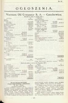 Ogłoszenia [dodatek do Dziennika Urzędowego Ministerstwa Skarbu]. 1936, nr21